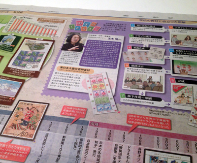 切手東京新聞